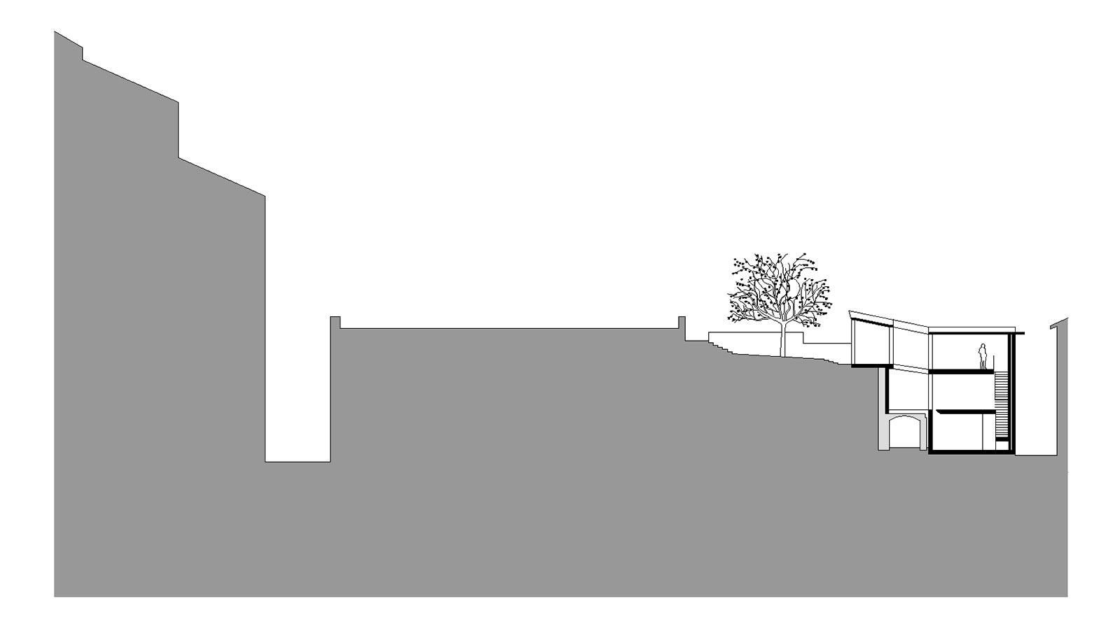 sezione casa giardino